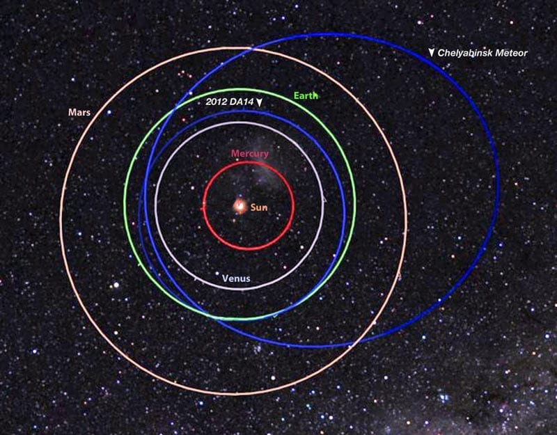 The Asteroid Threat: The Search for City and Planet ...