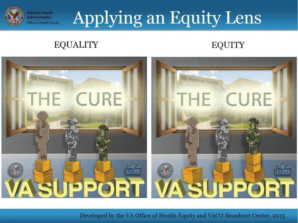 equity in oral health care Better health through equity: case studies in reframing public  own transportation, housing, health care, employment, environmen-tal quality, working conditions .