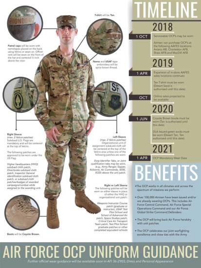 Uniforme de combate de la USAF