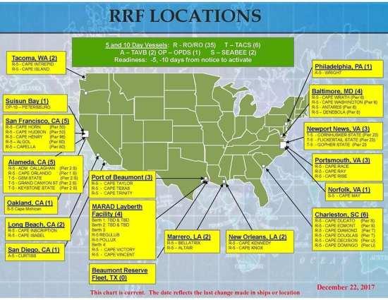 RRF Outport