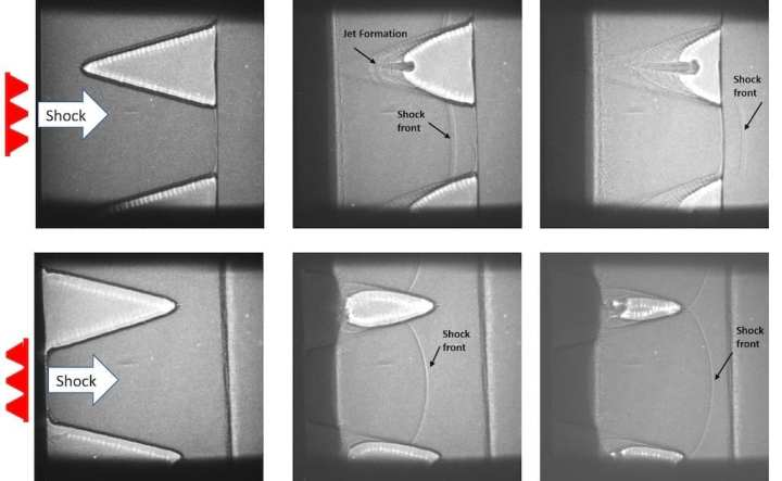An Air Force Research Laboratory research team has developed a 3-D printed polymer-based foam structure that responds to the force of a shock wave to act as a one-way switch. These images show the material's formation of jets, which localize shock wave energy in one direction, but not the other. (Los Alamos National Laboratory photo illustration)