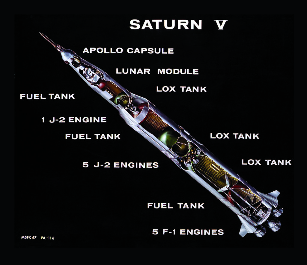 A cutaway illustration of the Saturn V launch vehicle with callouts of the major components. The Saturn V was the largest and most powerful launch vehicle developed in the United States. It was designed to perform Earth orbital missions through the use of the first two stages, while all three stages were used for lunar expeditions.