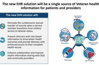 The new EHR solution will be a single source of Veteran health information for patients and providers.