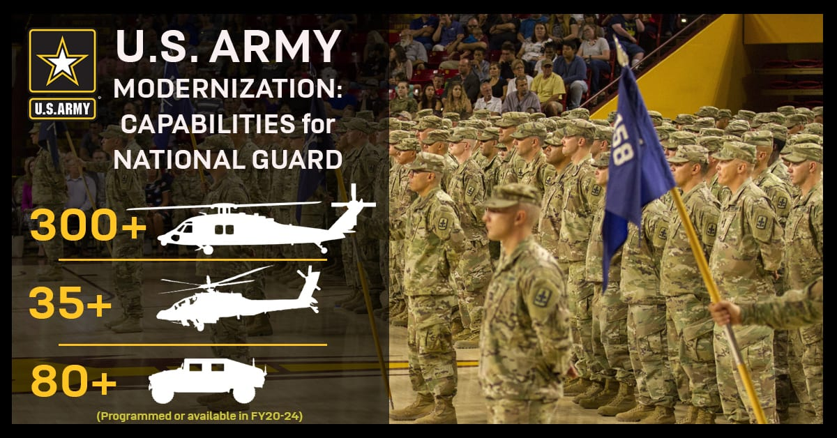 U.S. Army modernization capabilities for the National Guard