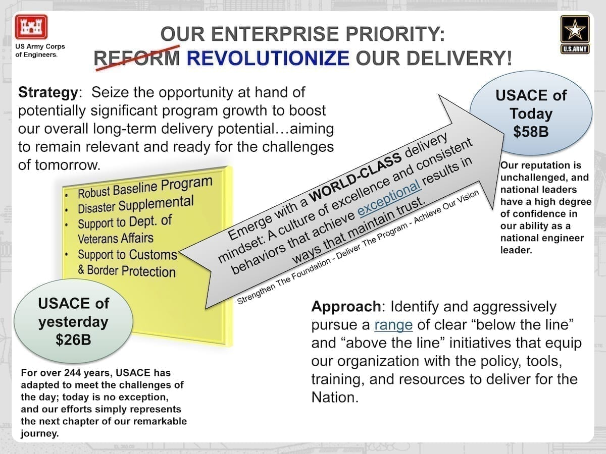 USACE Revolutionize Strategy