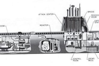 A contemporary cutaway drawing of USS Nautilus, showing her reactor, engine room, and other features.