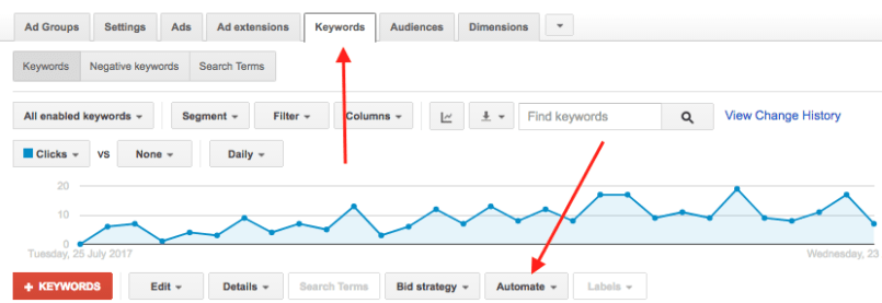 Screen Shot of Keywords Tab. Automated rules can help improve click-through rate.