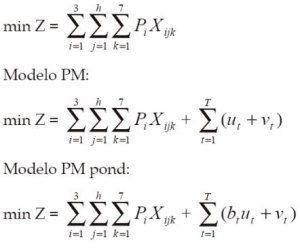 Definición de Fórmula » Concepto en Definición ABC