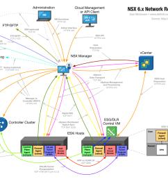 nsx communications png [ 1197 x 843 Pixel ]