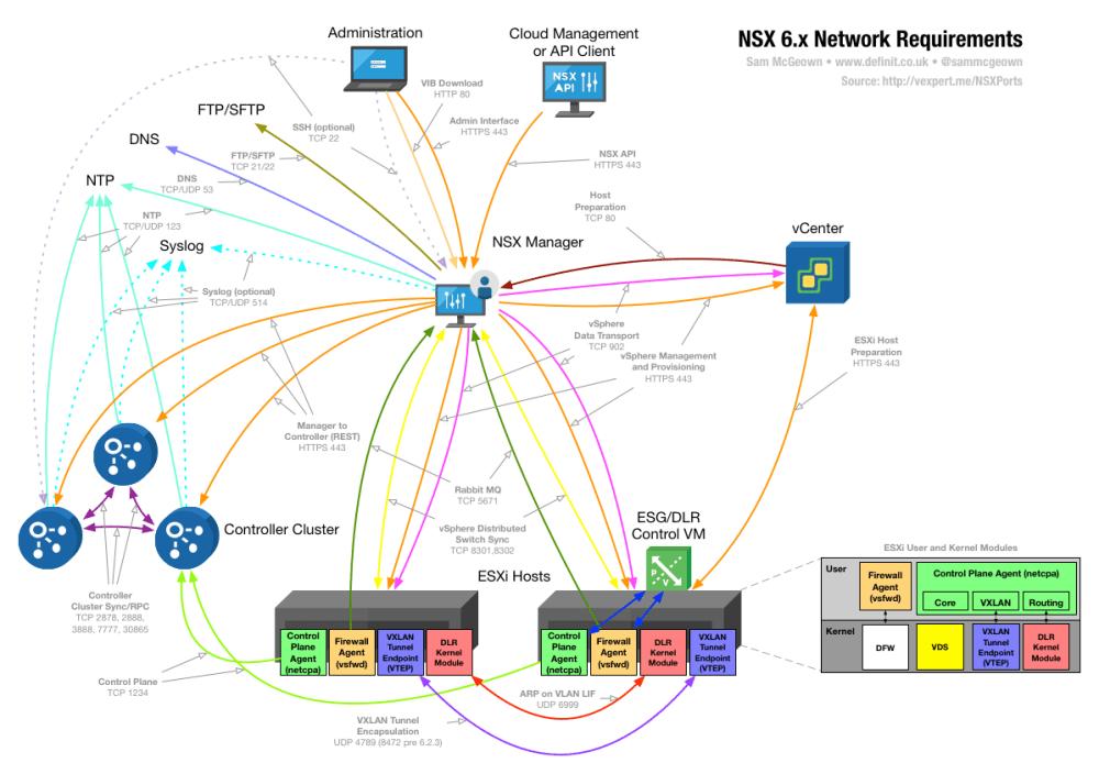 medium resolution of nsx communications png