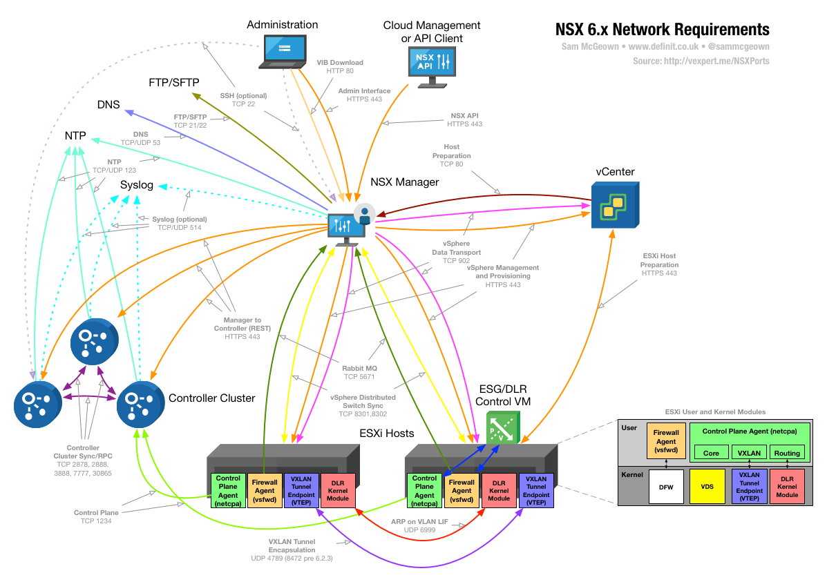 hight resolution of nsx communications png