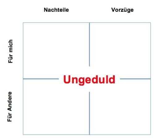 Coaching-Tipp: Schattenseiten - Verborgene Potenziale