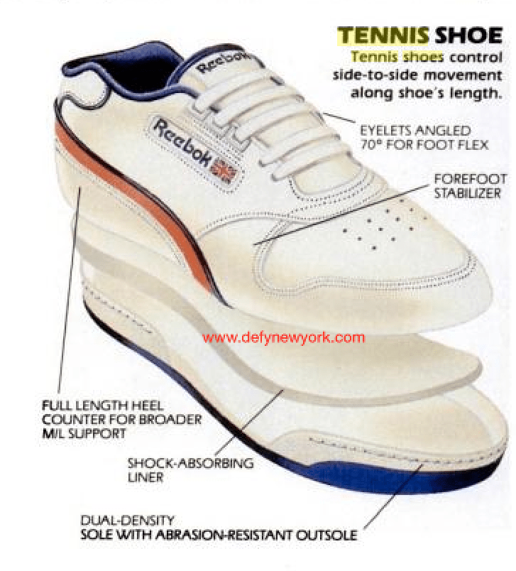 ab23da2a72d Inside The Reebok ACT 600 Tennis Shoe 1985   DeFY. New York-Sneakers ...