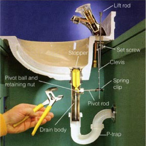 Sink Faucet Water Supply Shutoff Valve Diagram Aaa Service Plumbing