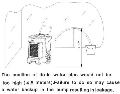 Cd-85L portable industrial dehumidifiers- setting up instruction for drainage.