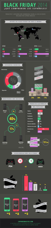 Infographic-ES
