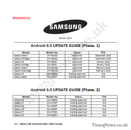 Samsung-Galaxy-Android-Marshmallow-Update-Roadmap