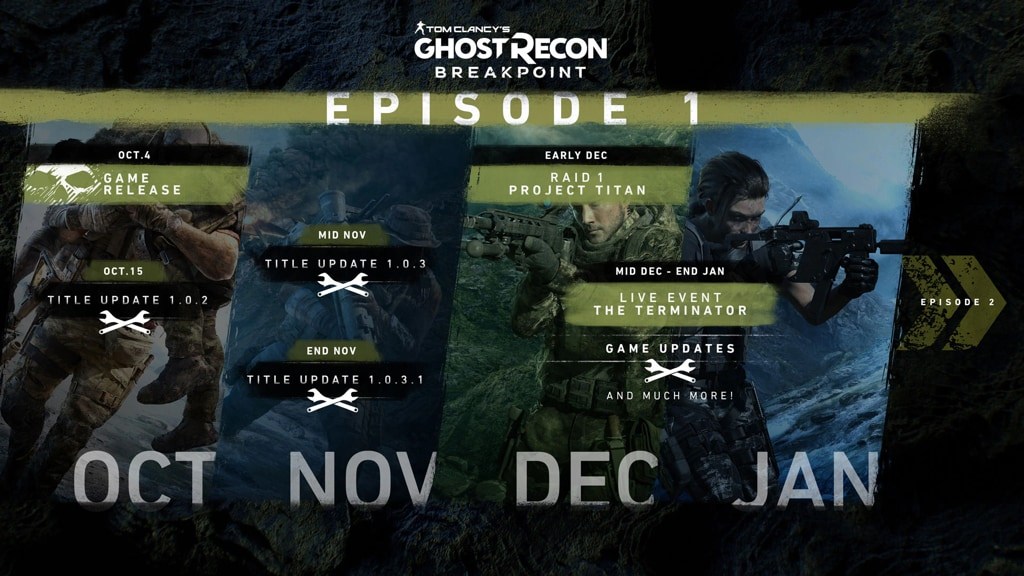 Ghost Recon Breakpoint - Updates