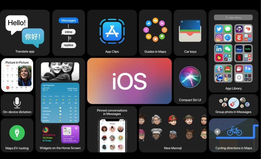 iOS 14 - Novedades