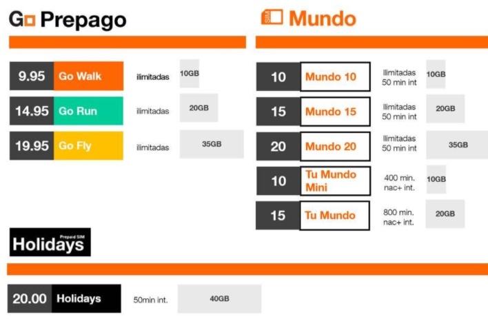 Orange - Prepago 2021