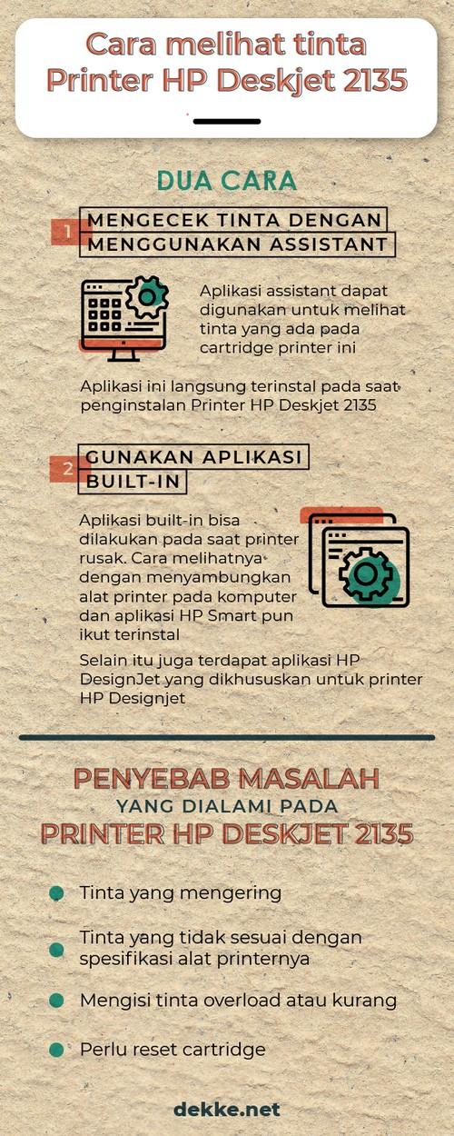 Infografis Cara melihat tinta printer HP deskjet 2135