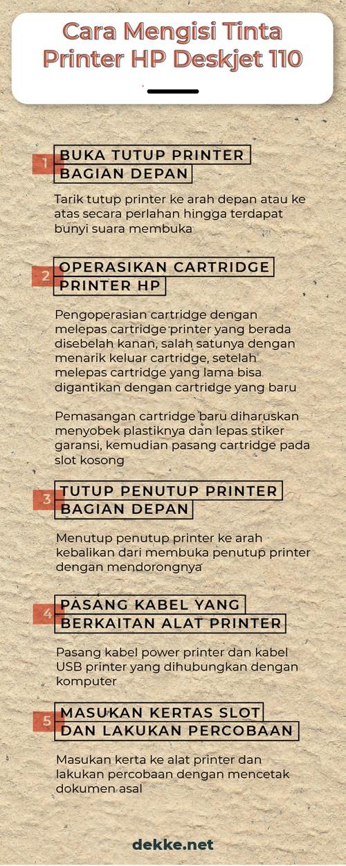 Infografis cara mengisi tinta printer HP Deskjet 110