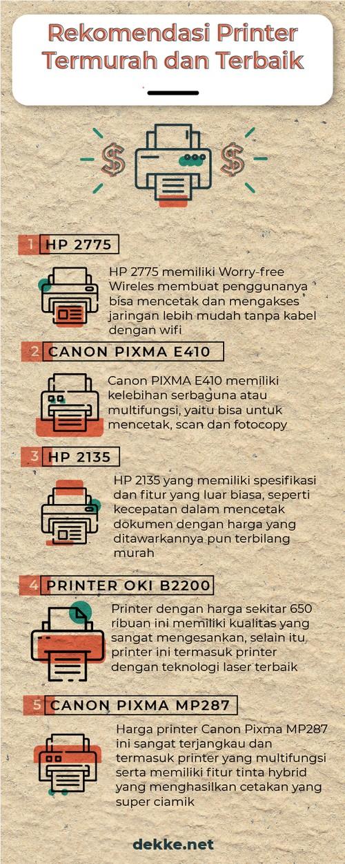 Info Rekomendasi Printer Murah Terbaik dan Ramah Kantong