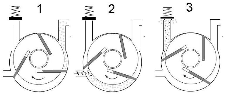 vacuum pump diagram diagram of vacuum pumps
