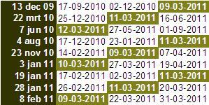 10-sc-olie-9-11-maart-2011