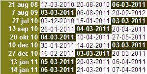 9-sc-olie-3-6-maart-2011
