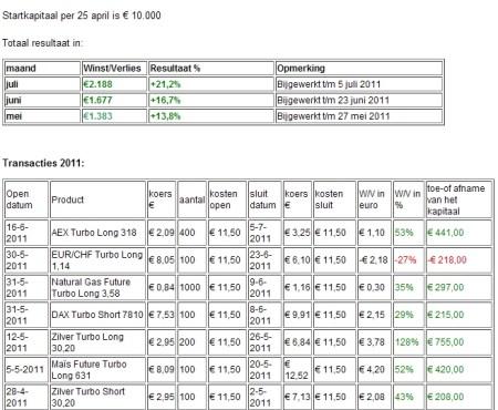 Chel Trading 5 juli 2011