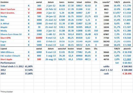 Hedgevestor-25-september-2013.jpg
