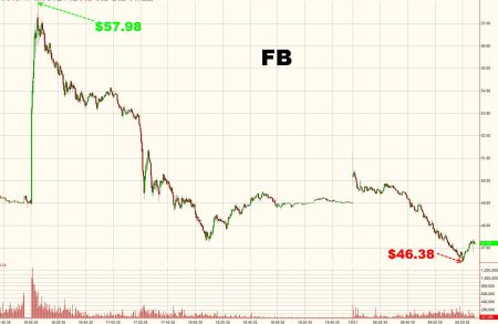Facebook 31 oktober 2013