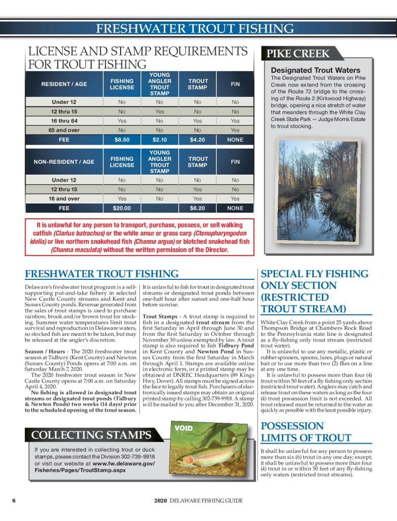 Delaware Fishing Guide 2020