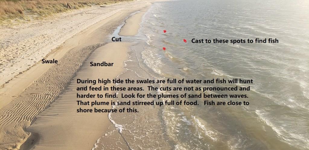 north beach, indian river inlet, charles w cullen bridge, delawaresurf fishing, learn to read a beach