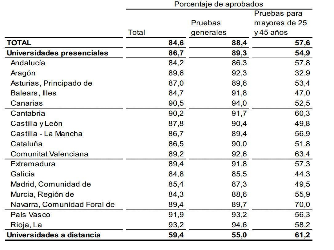 DEL CINE AL HOSPITAL Las notas en la UAM 2017.