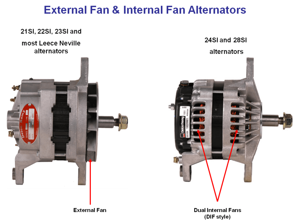 medium resolution of dual internal fan alternators