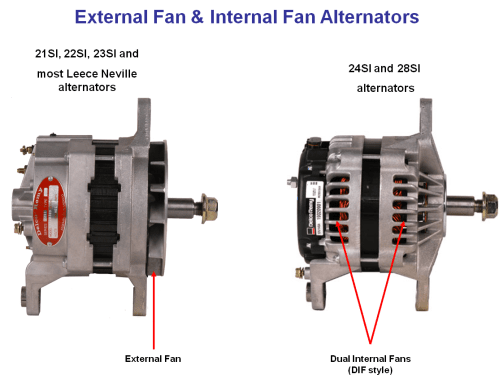 small resolution of dual internal fan alternators