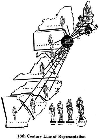 Farmall Cub Wiring Diagram Allis Chalmers WD Wiring