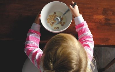 Voeding en ADHD of ADD