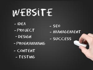 website ideas for your Thurrock business