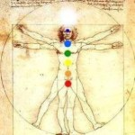 Sixth Chakra: Intuition, Prosperity and Your Third Eye