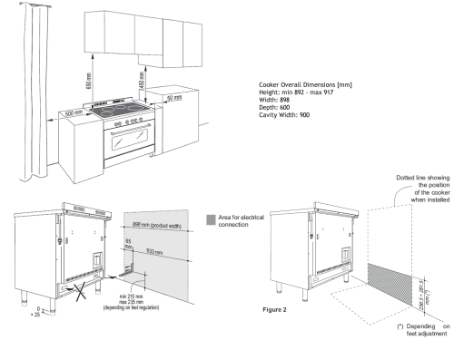 small resolution of freestanding oven with induction cooktop 90cm def909ind installation diagram