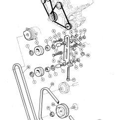2001 Oldsmobile Silhouette Engine Diagram Fender Stratocaster Deluxe Hss Wiring Aurora Harness Auto