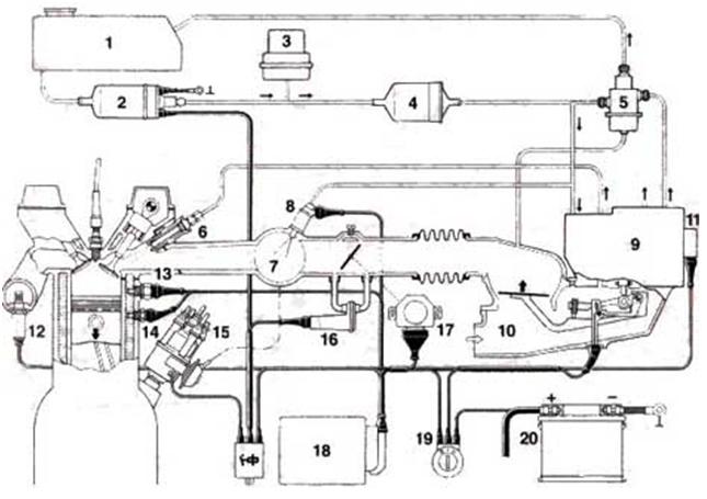 Elektronsko paljenje i ubrizgavanje -Jedan od sistema paljenja radne smese