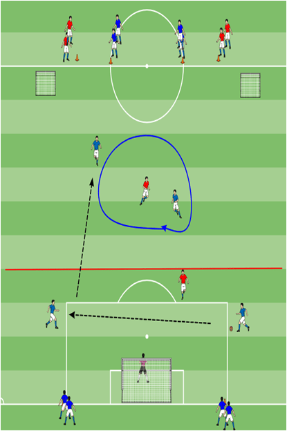 Building From Back Tactical Midfield Rotation Advanced Midfielder Session Expanded Small Sided