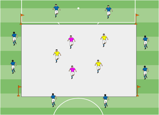 Build From Back Physical Interval Training Possession Session Expanded Small Sided Coach Kevin Boynton Knights FC