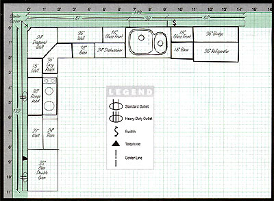 PDF Plans Floor Plans Kitchen Cabinets Download american ...