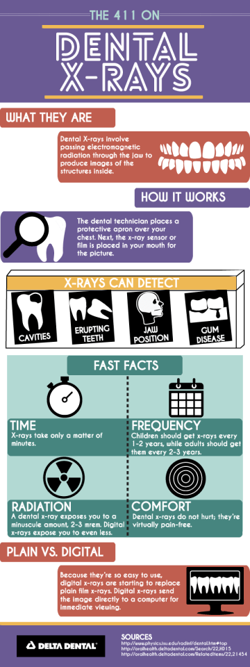 X-Ray Day Infographic-01