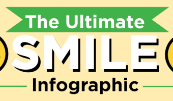 Delta Dental of New Jersey's Smile Infographic